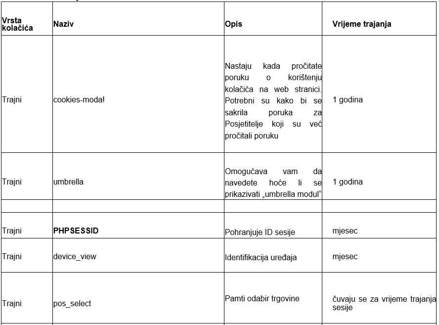 primjeri osobnih opisa web stranica